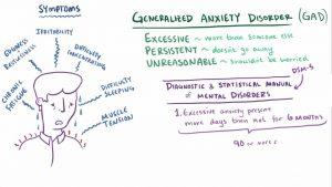 cannabis oil anxiety